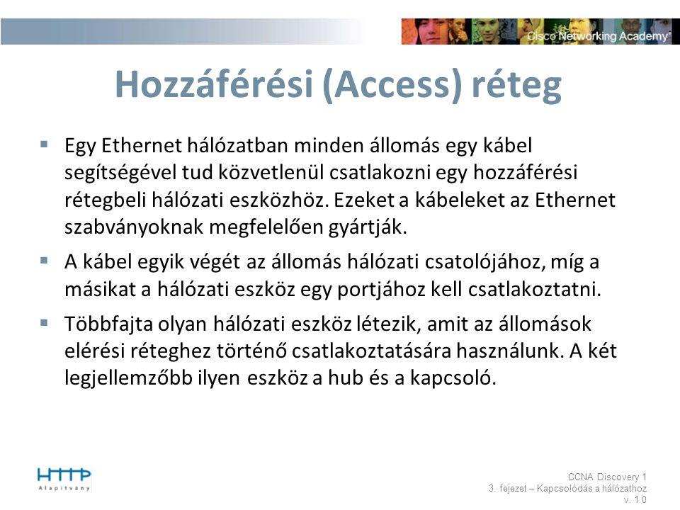 Hozzáférési (Access) réteg