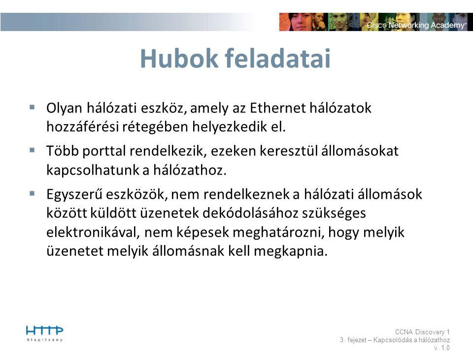 Hubok feladatai Olyan hálózati eszköz, amely az Ethernet hálózatok hozzáférési rétegében helyezkedik el.