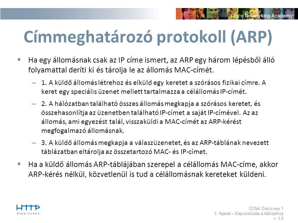 Címmeghatározó protokoll (ARP)