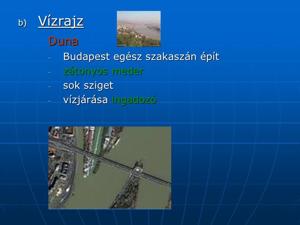Vízrajz Duna Budapest egész szakaszán épít zátonyos meder sok sziget