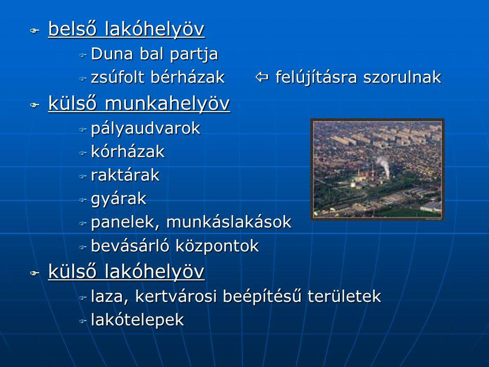 belső lakóhelyöv külső munkahelyöv külső lakóhelyöv Duna bal partja
