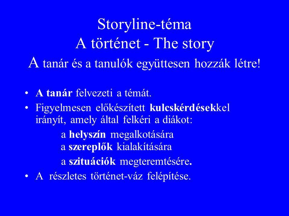 Storyline-téma A történet - The story A tanár és a tanulók együttesen hozzák létre!