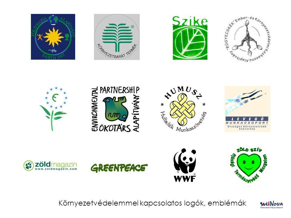 Környezetvédelemmel kapcsolatos logók, emblémák