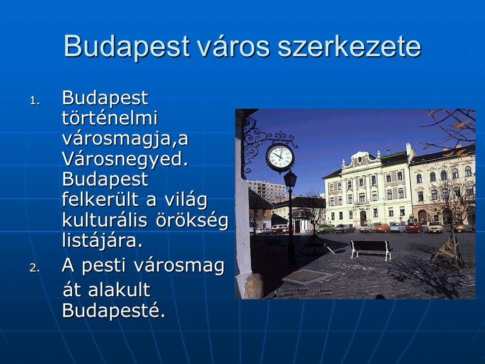 Budapest város szerkezete