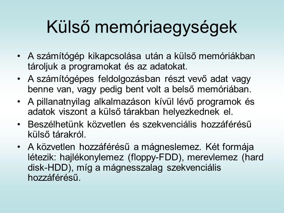 Külső memóriaegységek