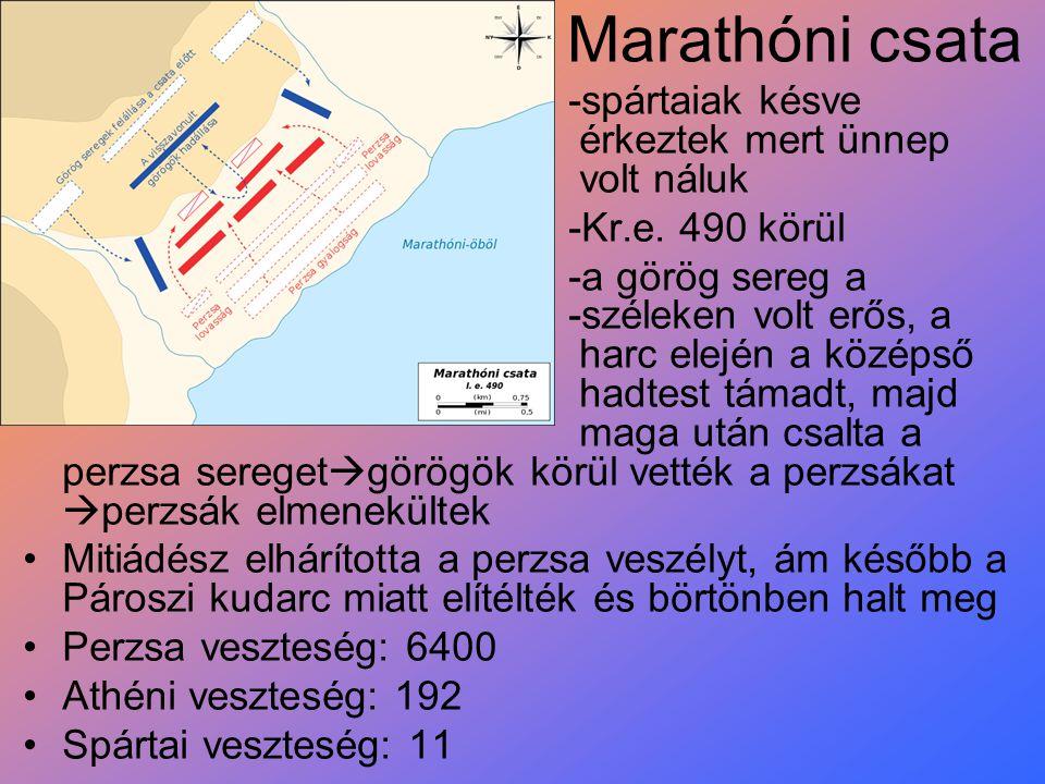 Marathóni csata -spártaiak késve érkeztek mert ünnep volt náluk