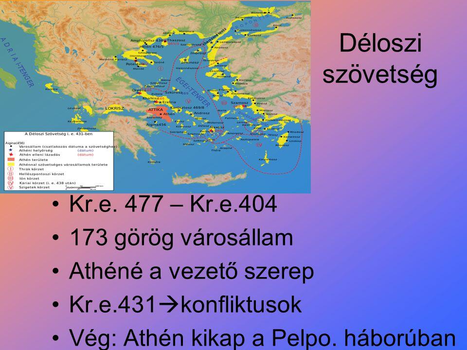 Déloszi szövetség Kr.e. 477 – Kr.e.404 173 görög városállam