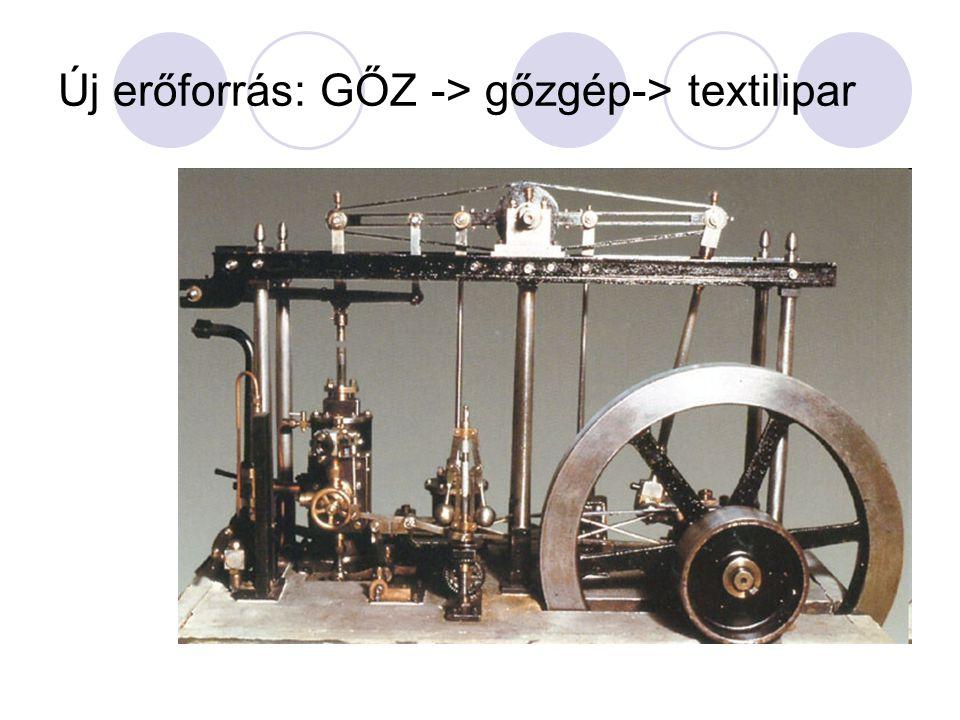 Új erőforrás: GŐZ -> gőzgép-> textilipar