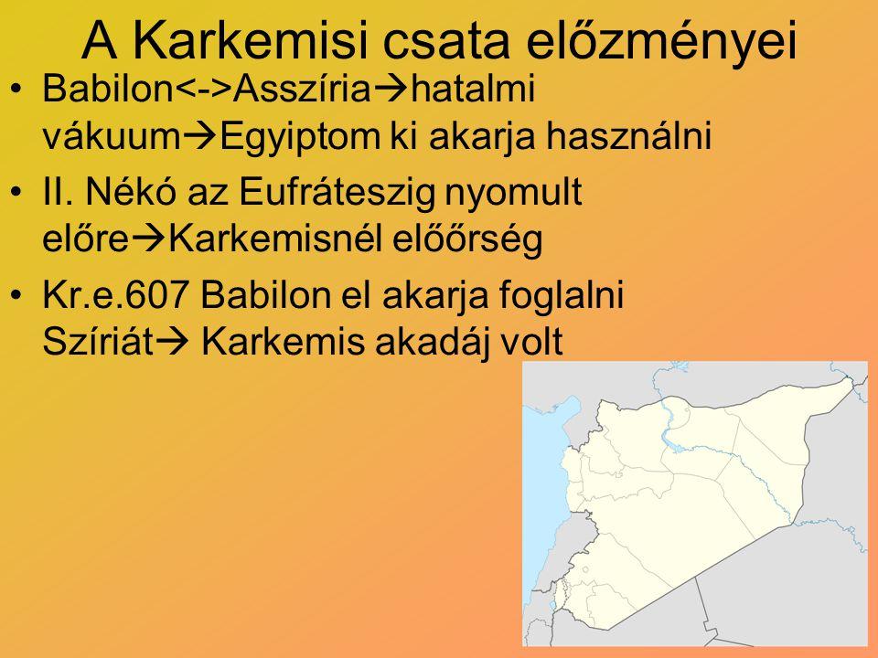 A Karkemisi csata előzményei