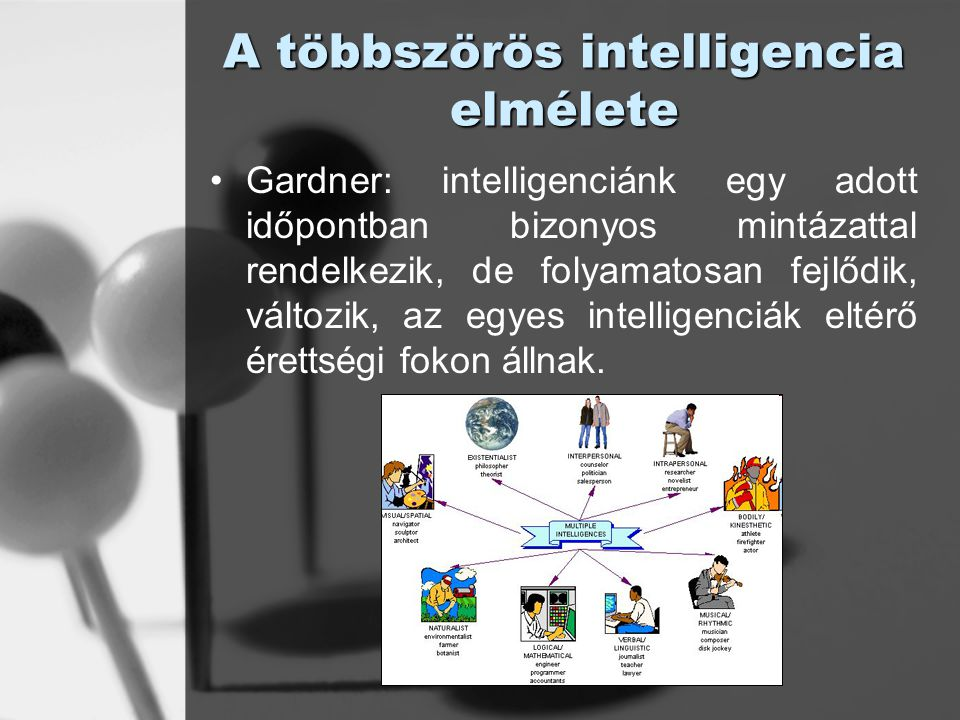 A többszörös intelligencia elmélete