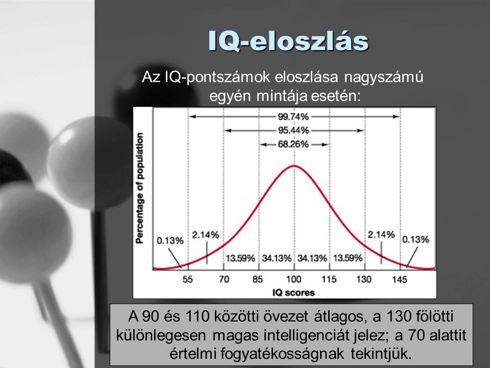 Az IQ-pontszámok eloszlása nagyszámú