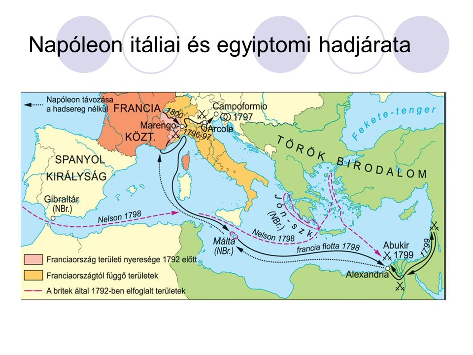 Napóleon itáliai és egyiptomi hadjárata