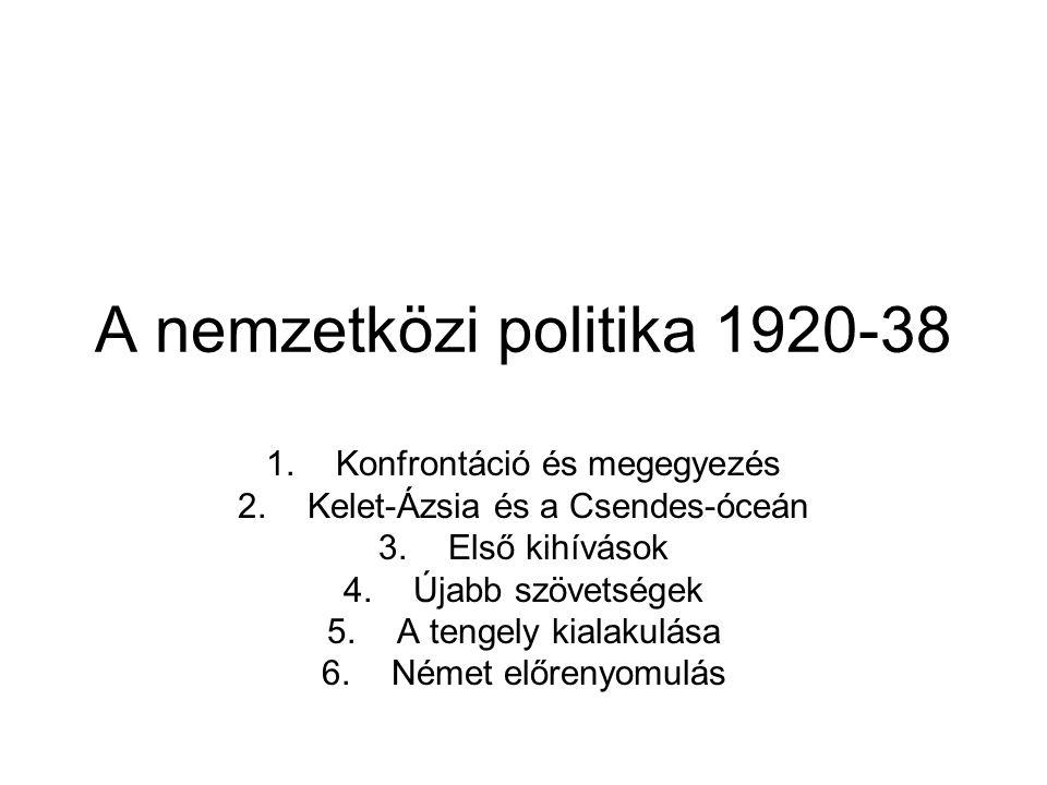 A nemzetközi politika 1920-38