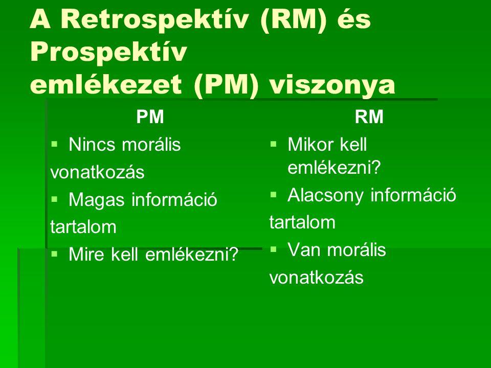 A Retrospektív (RM) és Prospektív emlékezet (PM) viszonya