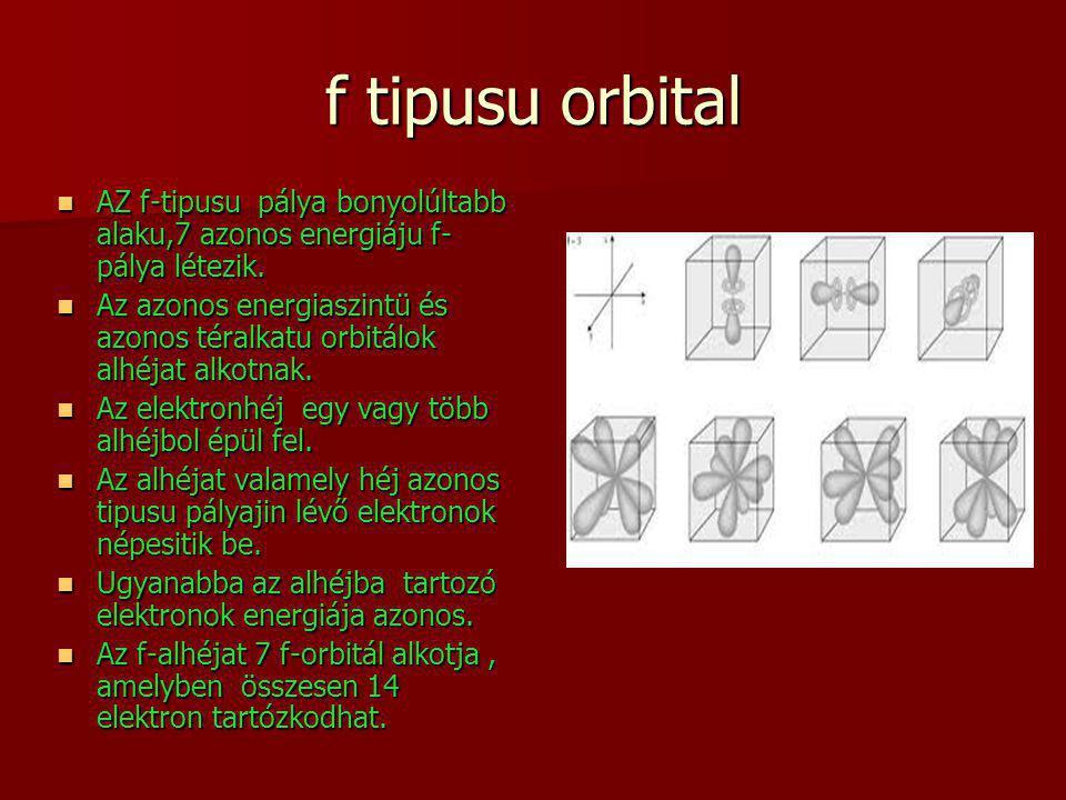 f tipusu orbital AZ f-tipusu pálya bonyolúltabb alaku,7 azonos energiáju f-pálya létezik.