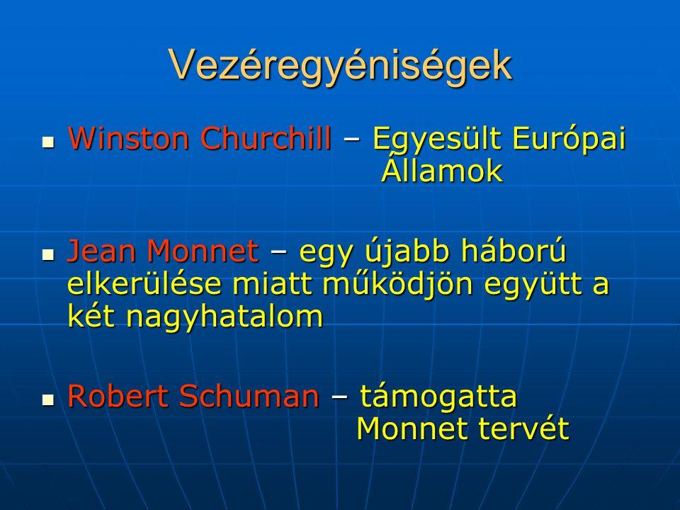 Vezéregyéniségek Winston Churchill – Egyesült Európai Államok
