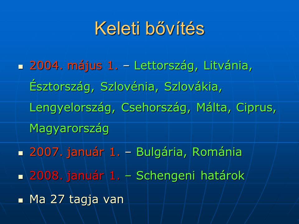 Keleti bővítés 2004. május 1. – Lettország, Litvánia, Észtország, Szlovénia, Szlovákia, Lengyelország, Csehország, Málta, Ciprus, Magyarország.
