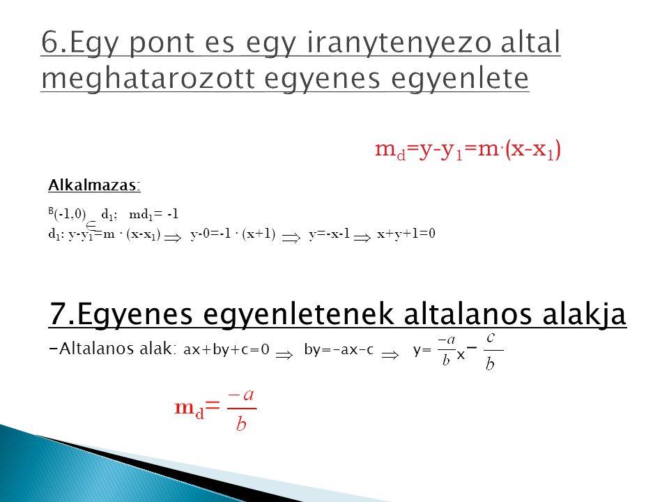 6.Egy pont es egy iranytenyezo altal meghatarozott egyenes egyenlete