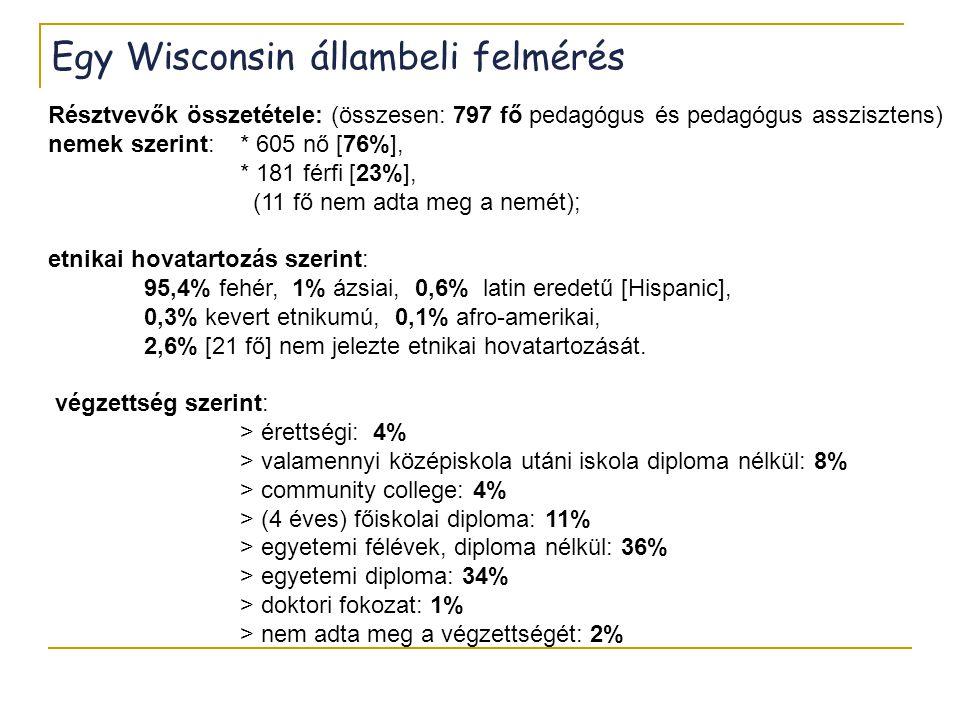 Egy Wisconsin állambeli felmérés