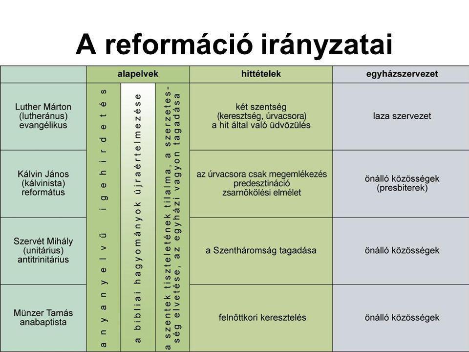 A reformáció irányzatai