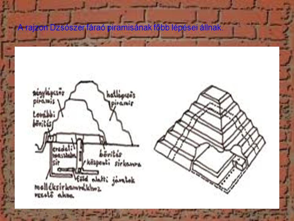 A rajzon Dzsószer fáraó piramisának főbb lépései állnak.