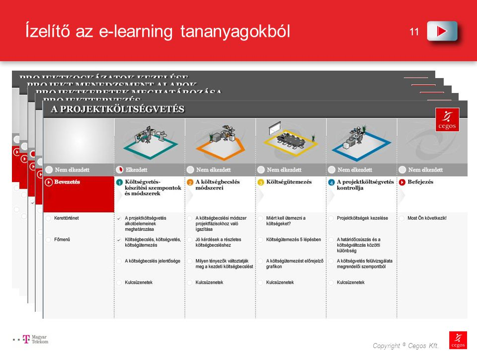 Ízelítő az e-learning tananyagokból