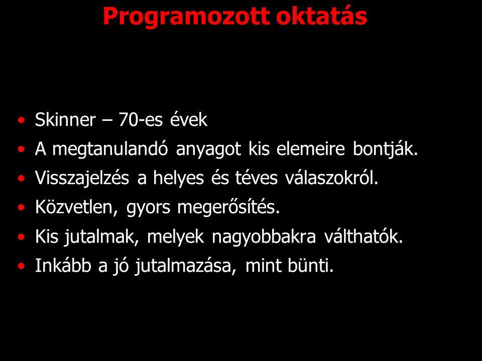 Programozott oktatás Skinner – 70-es évek