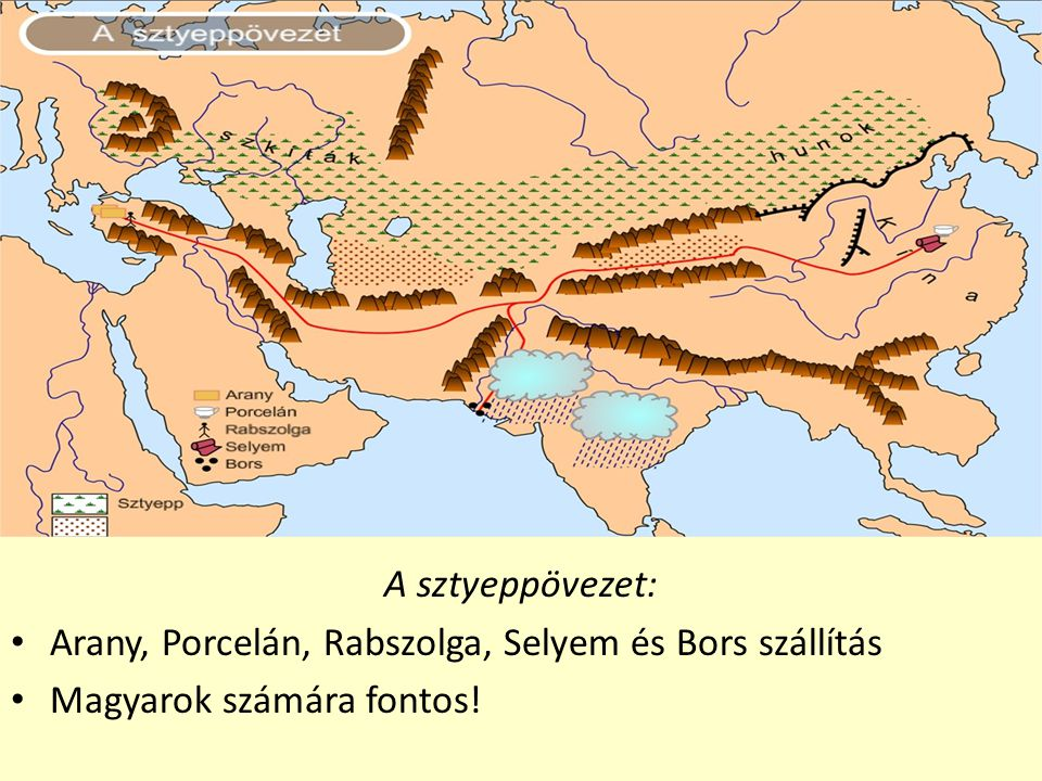 A sztyeppövezet: Arany, Porcelán, Rabszolga, Selyem és Bors szállítás Magyarok számára fontos!