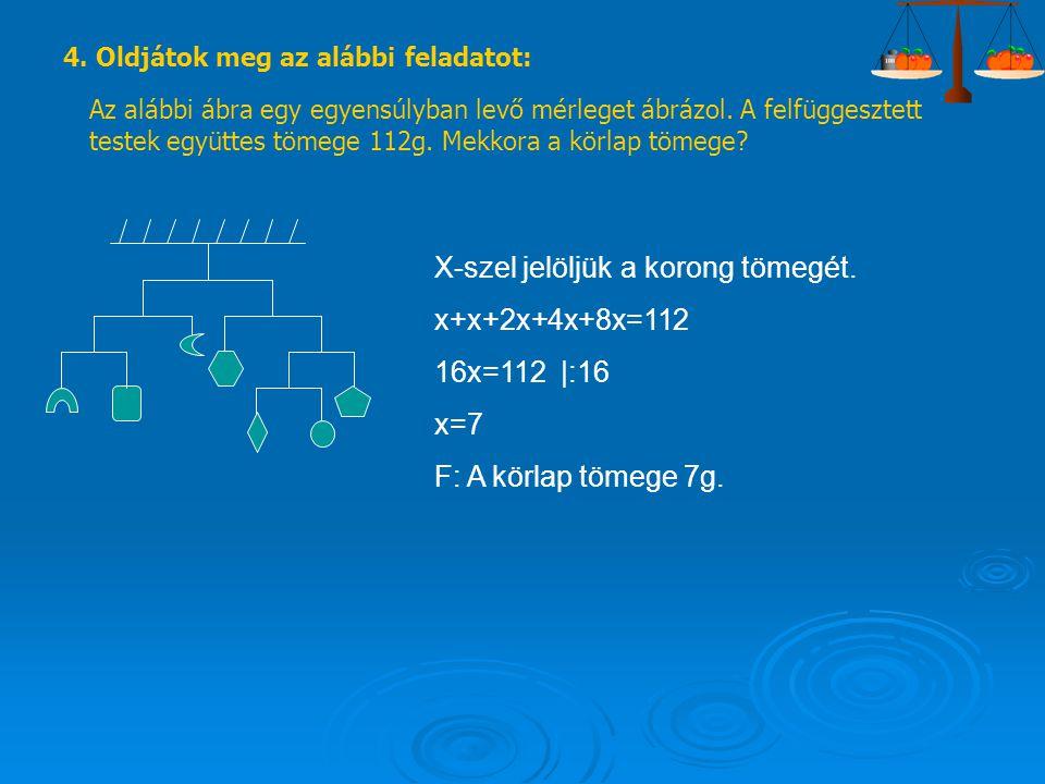 X-szel jelöljük a korong tömegét. x+x+2x+4x+8x=112 16x=112 |:16 x=7