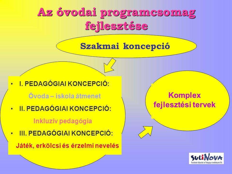 Az óvodai programcsomag fejlesztése
