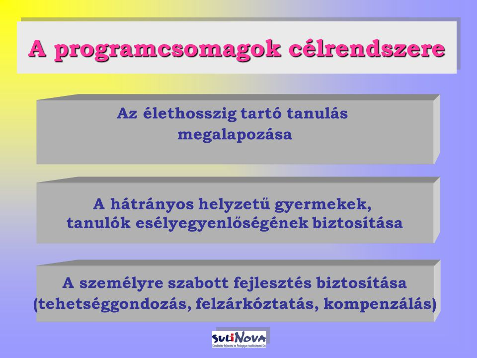 A programcsomagok célrendszere