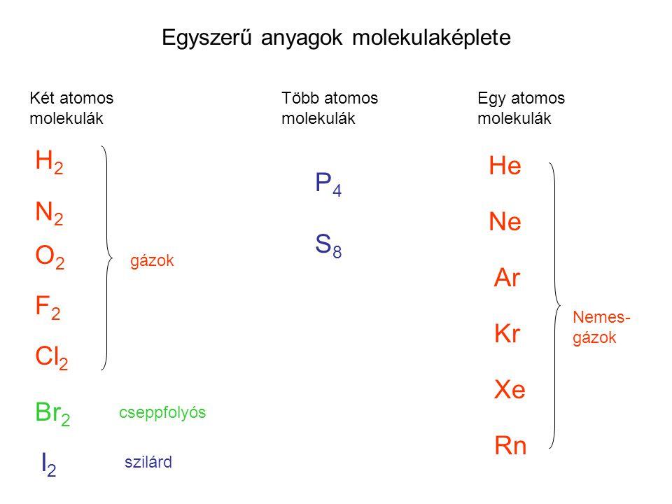 Egyszerű anyagok molekulaképlete