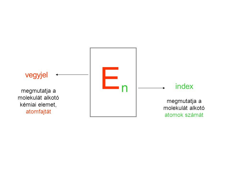 E vegyjel. n. index. megmutatja a molekulát alkotó kémiai elemet, atomfajtát.