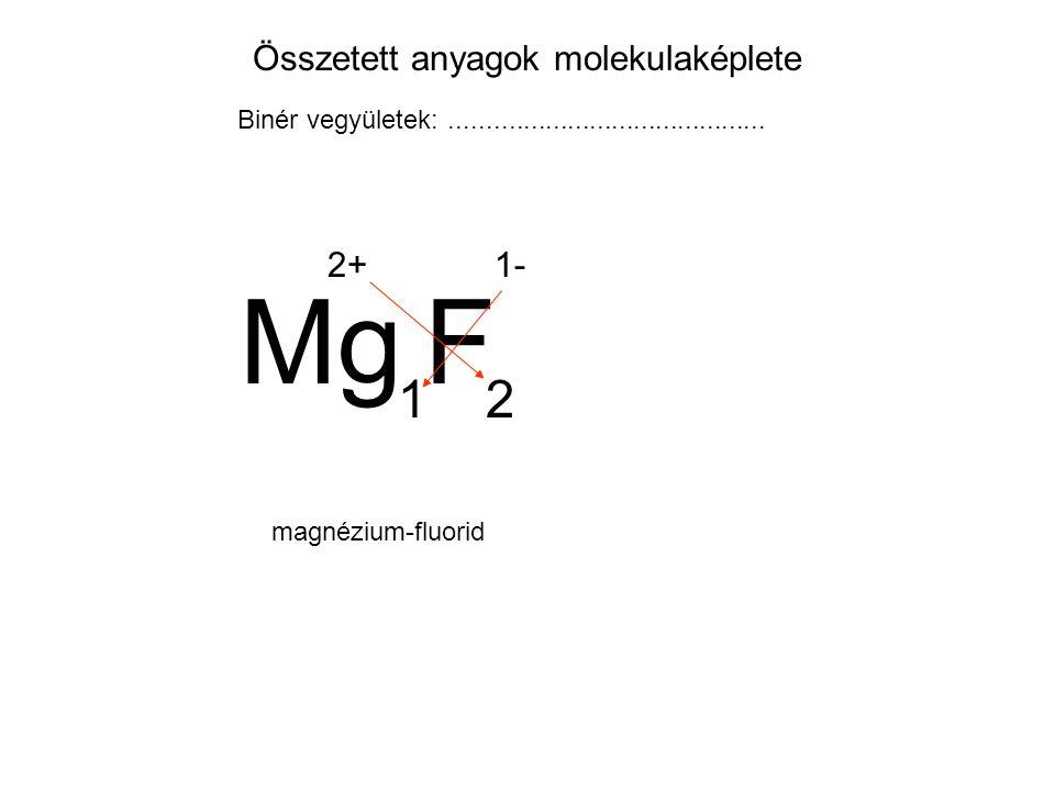 Összetett anyagok molekulaképlete