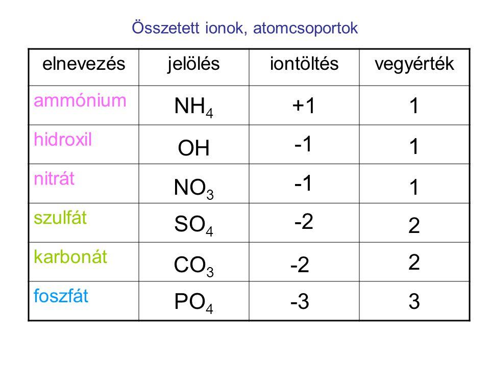Összetett ionok, atomcsoportok