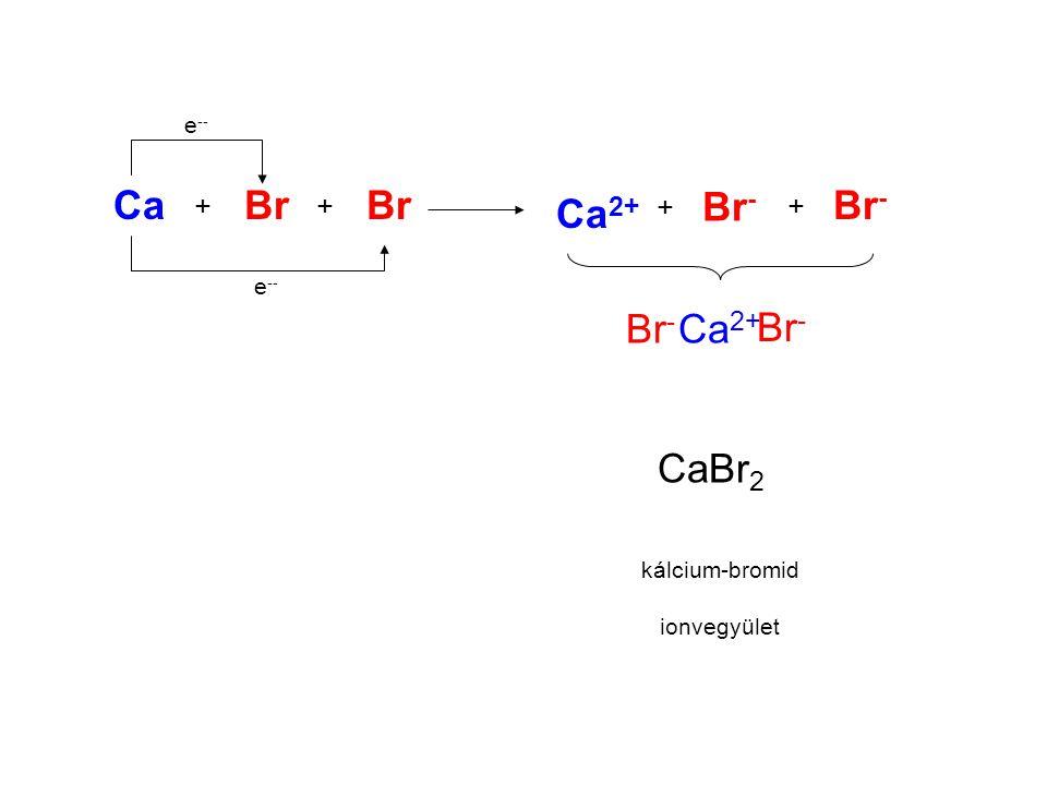 Ca Br Br Br- Br- Ca2+ Br- Ca2+ Br- CaBr2 + + + + e-- e--