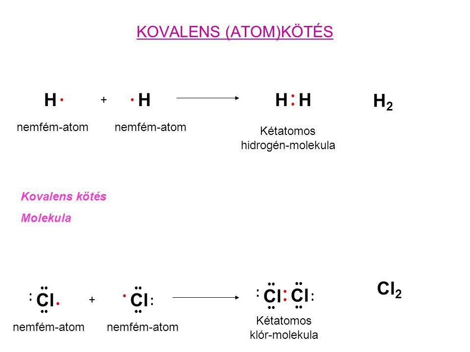 H H H H H2 Cl Cl Cl2 Cl Cl KOVALENS (ATOM)KÖTÉS : : : : • • • + •