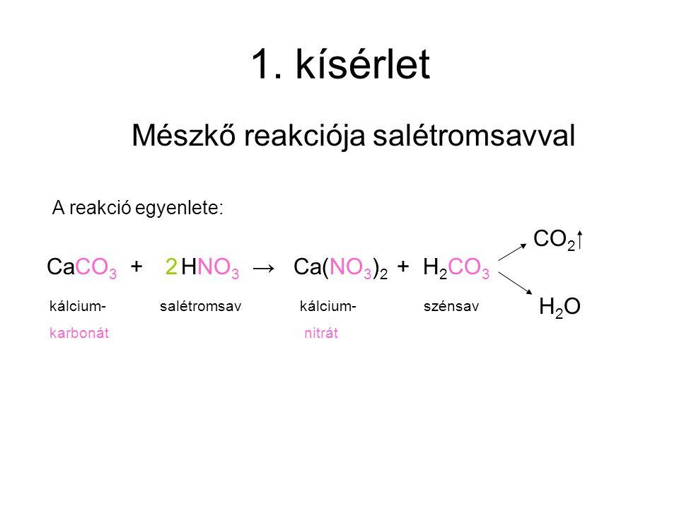 Mészkő reakciója salétromsavval