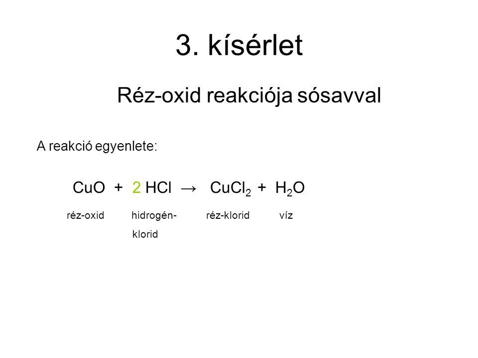 Réz-oxid reakciója sósavval