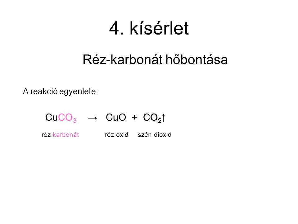 Réz-karbonát hőbontása