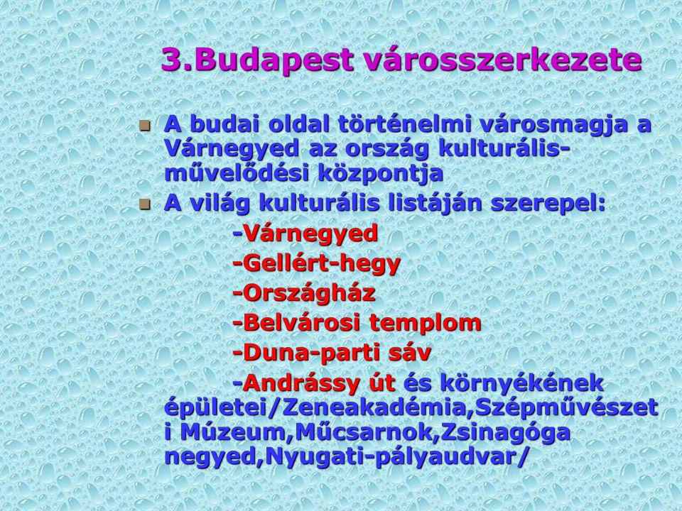 3.Budapest városszerkezete