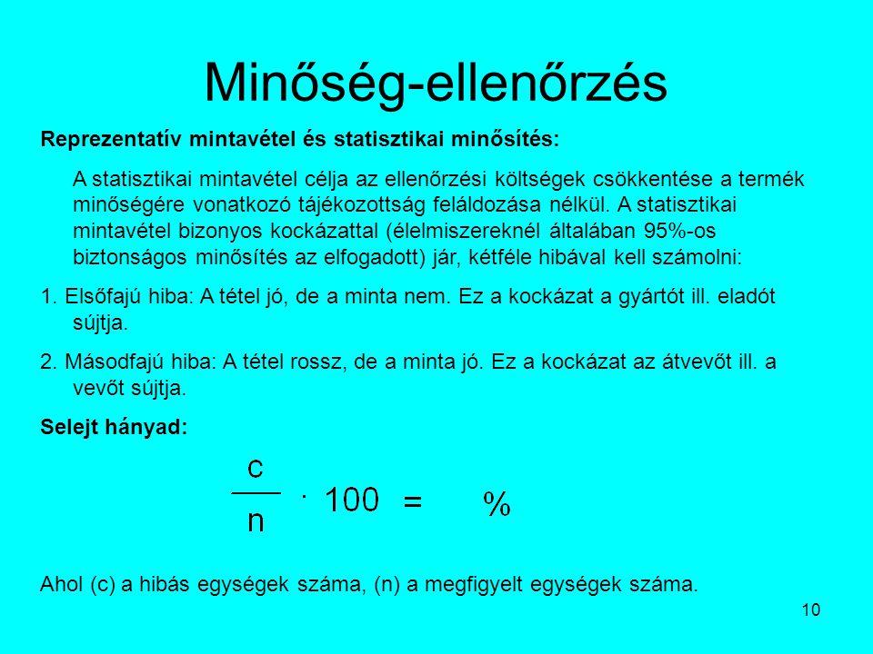 Minőség-ellenőrzés Reprezentatív mintavétel és statisztikai minősítés: