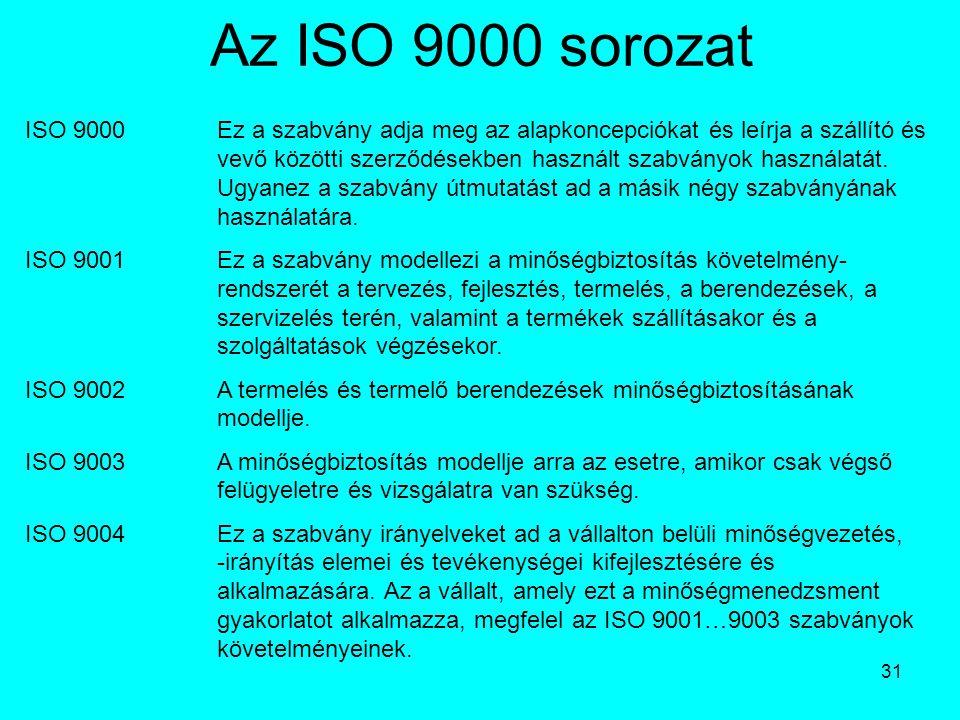 Az ISO 9000 sorozat