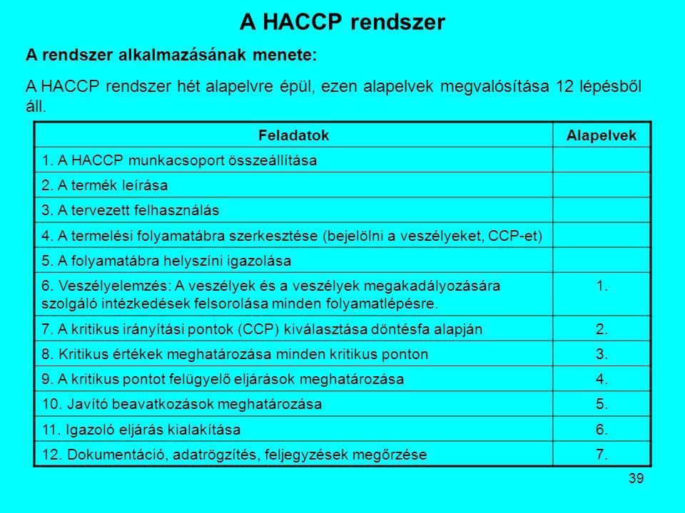 A HACCP rendszer A rendszer alkalmazásának menete: