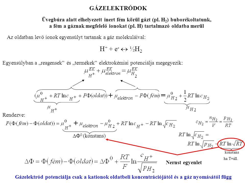 a fém a gáznak megfelelő ionokat (pl. H) tartalmazó oldatba merül