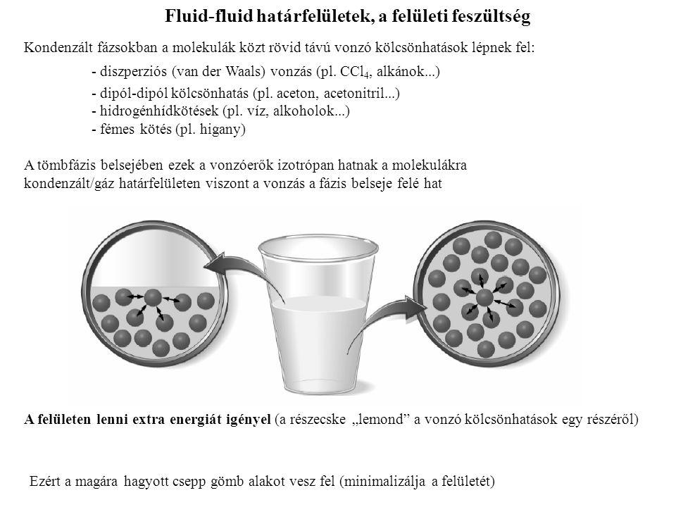 Fluid-fluid határfelületek, a felületi feszültség