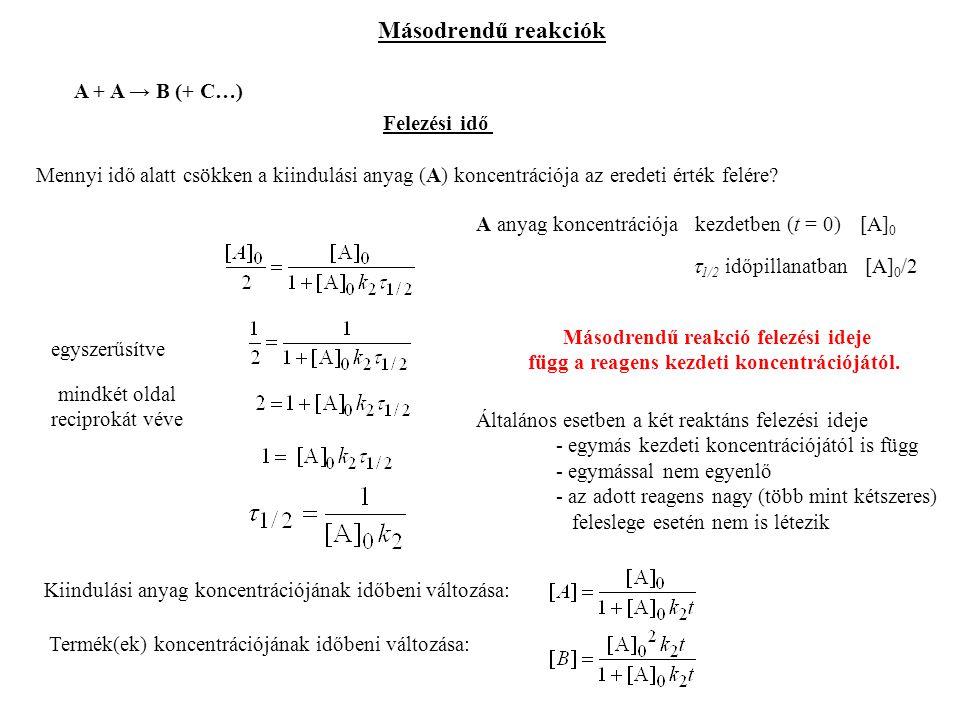 Másodrendű reakciók A + A → B (+ C…) Felezési idő