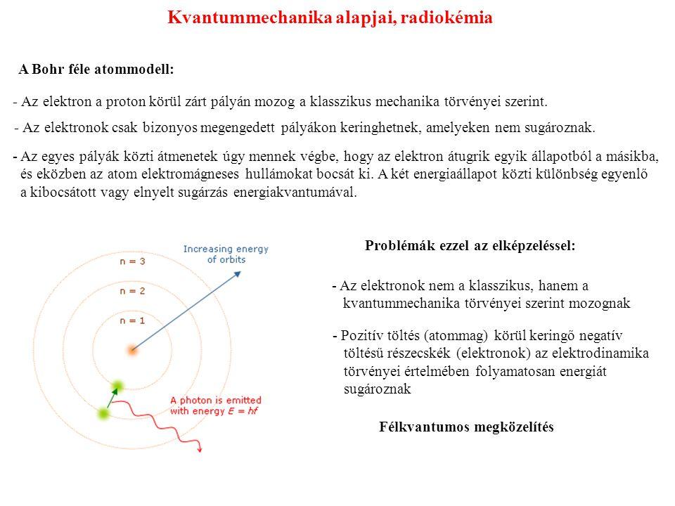 Kvantummechanika alapjai, radiokémia