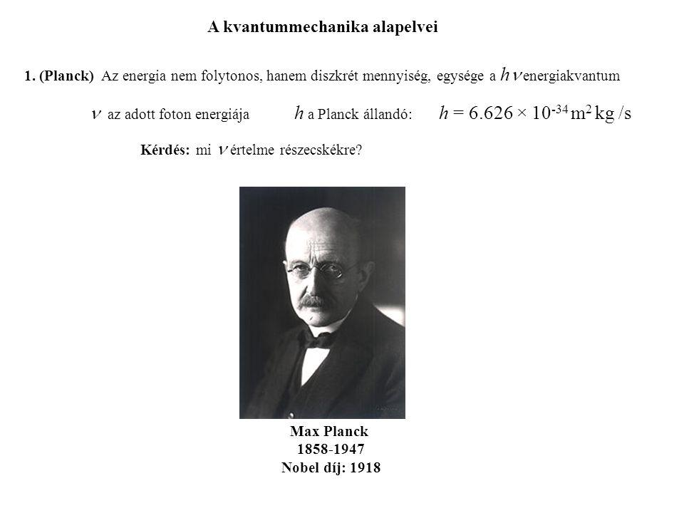 A kvantummechanika alapelvei