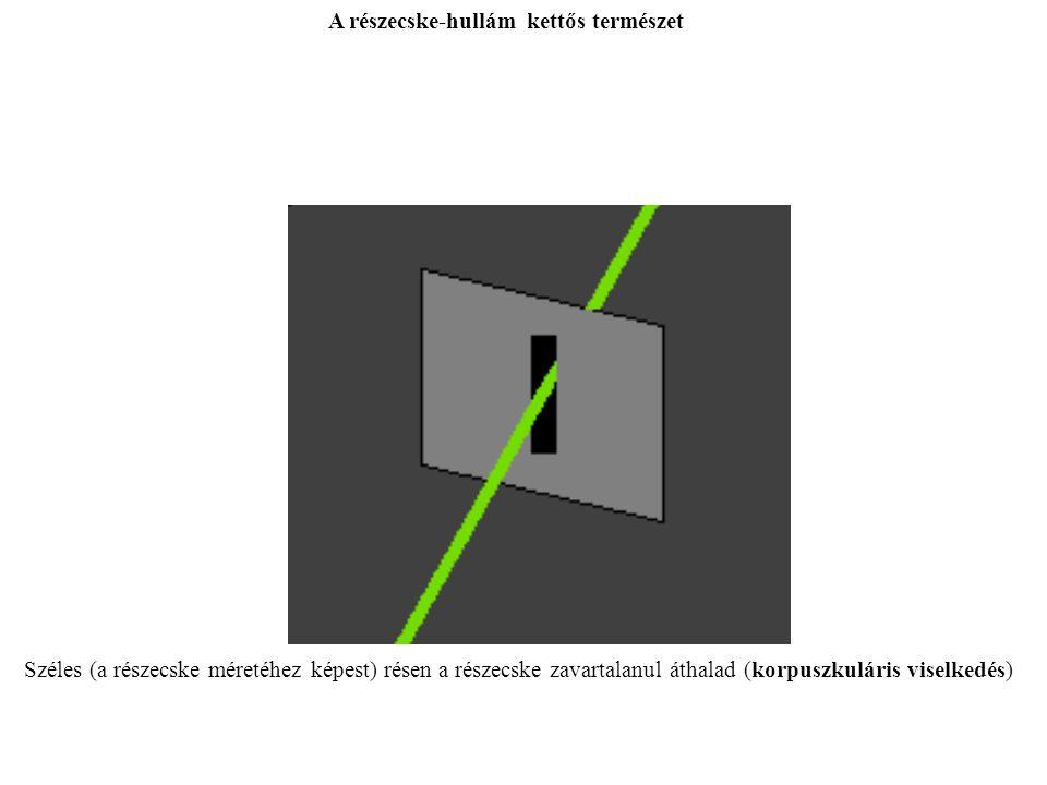 A részecske-hullám kettős természet
